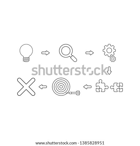Vector icon concept of grey light bulb bad idea, magnifying glass, gears, incompatible jigsaw puzzle pieces, bulls eye and dart in the side and x mark. Black outlines.