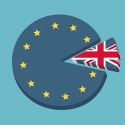Vector icon of the exit of the Kingdom of Great Britain from the European Union. The flag of England is cut from the flag of the European Union.