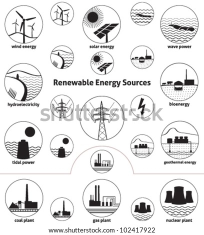Vector icon set of sustainable energy generation and the three main non-renewable energy sources today - Black