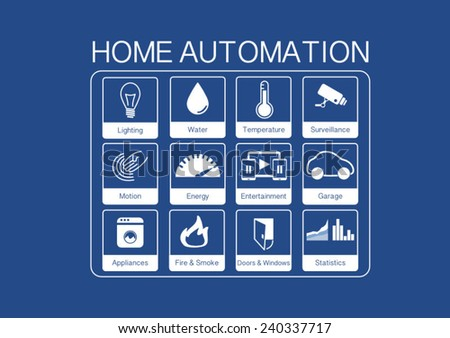 Vector icons for home automation to control a smart home like light, water, sensors, appliances, surveillance cameras, smoke detectors, thermostats