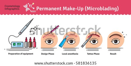 vector illustrated set with