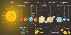 Vector illustration, children's solar system, card concept