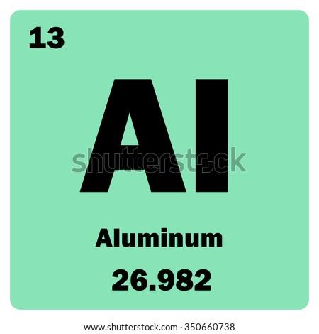 Aluminum Chemical Element Periodic Table Science Symbol Ez Canvas