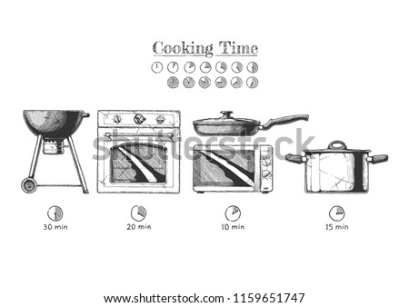 Vector illustration of a kitchen appliance set. Cooking processes types: baking, grilling, frying, boiling icons. Objects: Frying pan, Kettle grill, Stock pot, Oven and Microwave. Food preparation tim