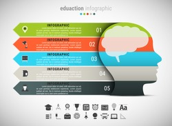 Vector illustration of education infographic made of man head.