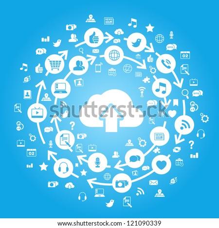 Vector illustration of internet applications circling a cloud, representing cloud computing.