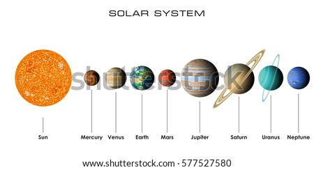 Vector illustration of our Solar System with gradient planets on white background