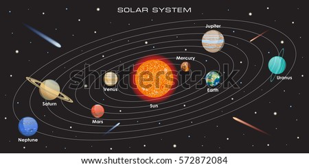 Vector illustration of our Solar System with planets on dark background