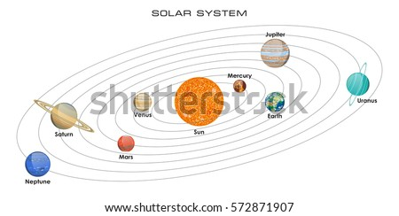 Vector illustration of our Solar System with planets on white background