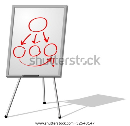 Vector illustration of presentation  whiteboard on tripod isolated on white background