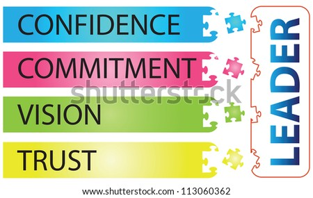 Vector illustration of puzzles with words on the topic of leadership.