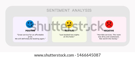 Vector illustration of sentiment analysis of hotel reviews Foto d'archivio ©