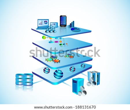 Vector Illustration of Service Oriented Architecture with different layer components like Presentation, business process, Service component, message layer and legacy, enterprise application layer
