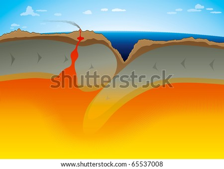"Vector illustration of Tectonic Plates - Subduction zone. ""Full compatible. Created with gradients."""