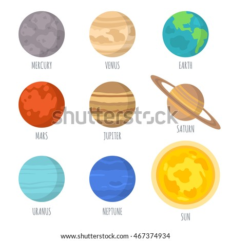 Vector illustration of the solar system planets,signed with the names of the planets, isolated on white background
