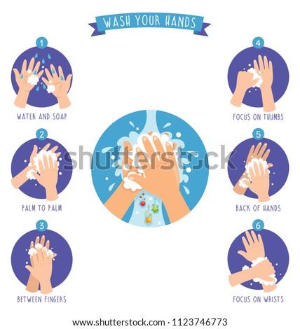 Vector Illustration Of Washing Hands Stock foto ©
