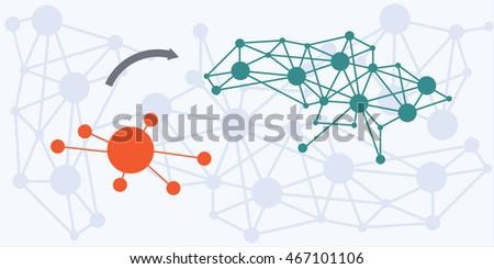 vector illustration of website horizontal  banner for centralization and decentralization methods in governing process