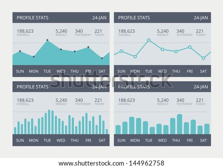Vector illustration set of business statistics charts showing various visualization graphs and numbers. Easy to edit vector elements made in a modern flat design.