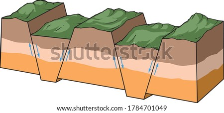 Vector illustration shows basic formation of fault-block mountains.