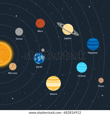 vector illustration. Solar system on a background of space with stars. The sun and planets with orbits. Design of educational poster, icons.