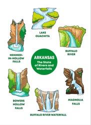 Vector illustration waterfalls of Arkansas