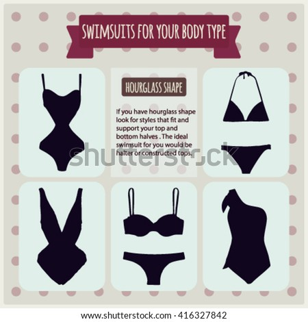 1e9a2ef4f5 Vector illustration with info-graphics elements. Bikini swimsuits for all  women body types pear
