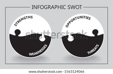 Vector illustration with infographic to illustrate SWOT-analysis.