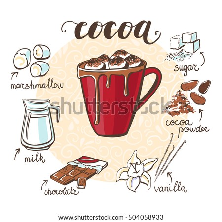 Vector illustration with soft hot drink Cocoa with marshmallow. Hand drawn cup with non alcoholic beverage and doodle ingredients and spices. Recipe card with isolated objects on white background.