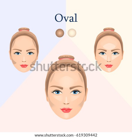 vector image of cosmetic visual