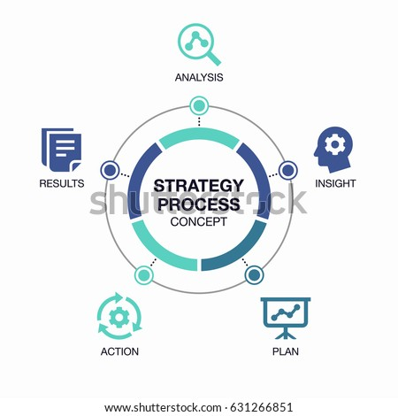 Vector info graphic strategy process visualization template.