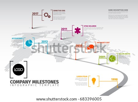 milestone timeline template
