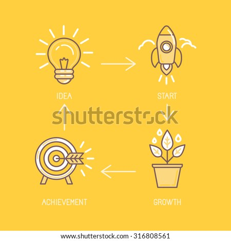 Vector infographic design element and concept illustration in trendy linear style - steps of developing business from idea to start, growth to achievement - line icons and signs