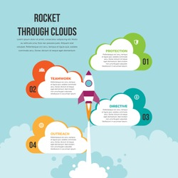 Vector infographic design element illustration of rocket or spaceship launches through the clouds.