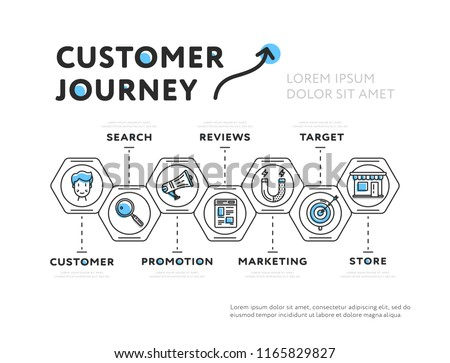 Vector infographic design of minimalist elements representing journey of customer isolated on white background