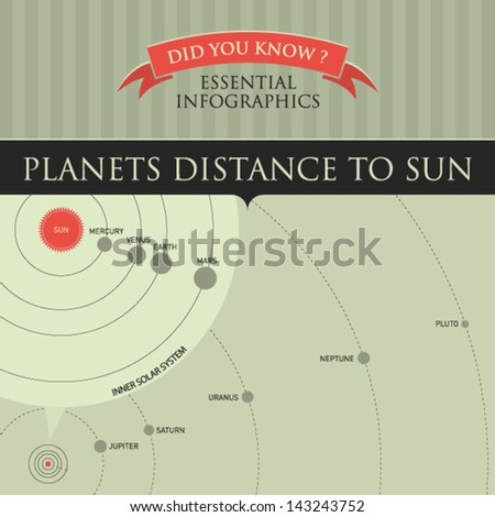 Vector Infographic - Planets Distance to Sun  - stock vector