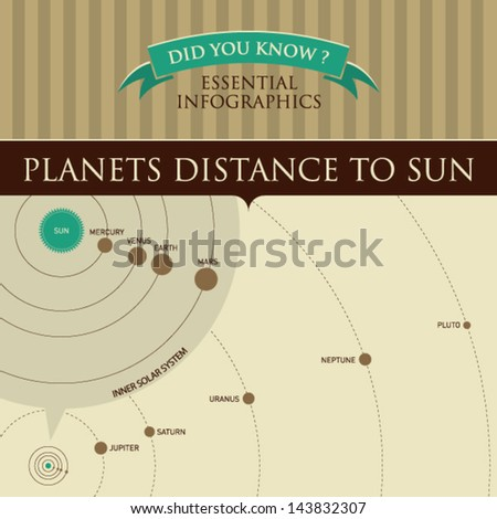 Vector Infographic - Planets Distance to Sun
