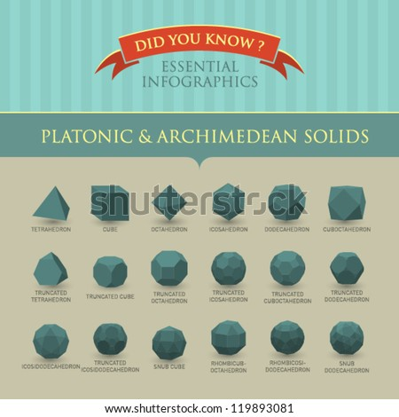 Vector Infographic - Platonic and Archimedean Solids