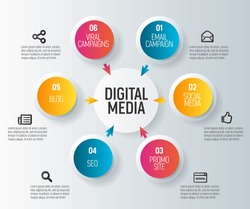 Vector infographics about media placement, campaign, strategy, digital project, management, engagement, analysis, communication, website, advertising, marketing platform. Modern pie chart 3D
