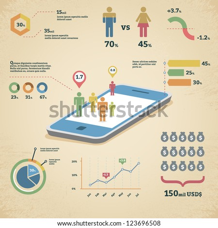 vector infographics illustration containing various statistic elements like charts and icons for finance, sociology and population data.