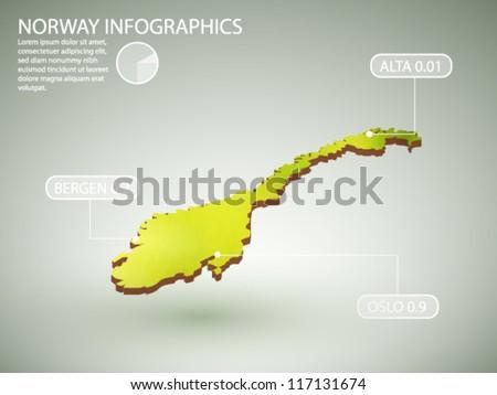 vector infographics of norway