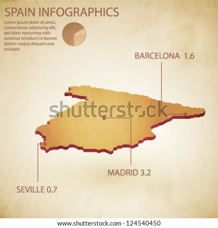 vector infographics of Spain