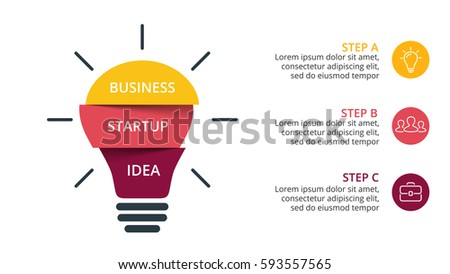 Vector light bulb infographic. Template for circle diagram, graph, presentation and round chart. Business startup idea lamp concept with 3 options, parts, steps, processes. Successful brainstorming.