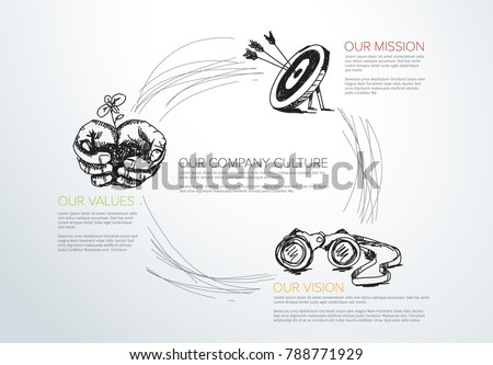 Vector Mission, vision and values diagram schema infographic with hand drawn icons