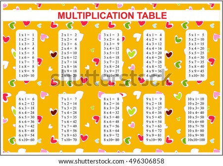 Multiplication Table Vector  Download Free Vector Art Stock