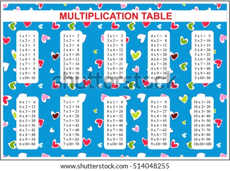 Colorful Multiplication Table Vectors Download Free Vector Art