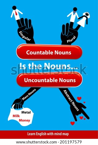 Vector of Learn English. Countable and Uncountable Nouns Foto d'archivio ©