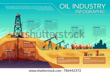 Vector oil industry business presentation infographics. Extraction, transportation of petroleum gasoline diesel, distribution. Illustration with derrick pump rig, rail transported fuel tanks