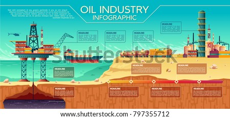 Vector oil industry business presentation infographics. Offshore crude extraction, transportation, refinery plant. Illustration water rig drilling helipad platform, fuel tanker ship rail tanks