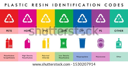 Vector plastic resin codes icons. Garbage waste sorting recycling icons. Plastic types. Reduce reuse recycle. Waste sorting. Vector plastic icons illustration. ストックフォト ©