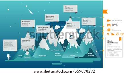 vector poster 7 mountains peaks